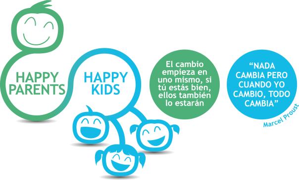 Claudia Bruna - Coaching para padres y madres